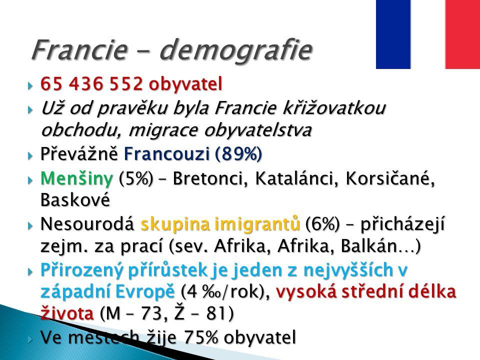 Francie - demografie 65 436 552 obyvatel