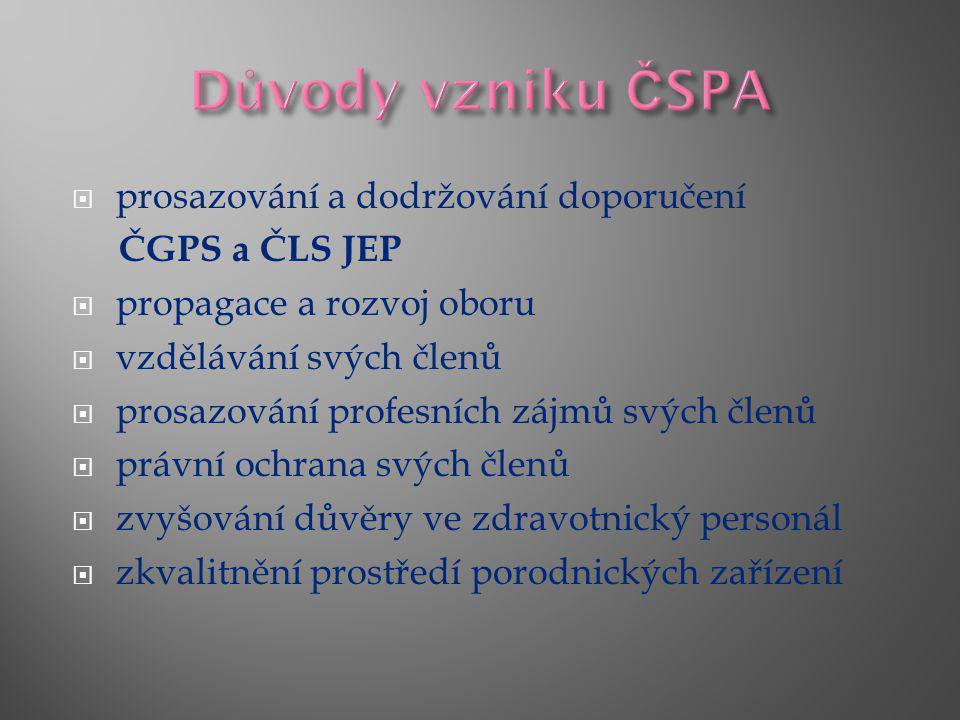 Důvody vzniku ČSPA prosazování a dodržování doporučení ČGPS a ČLS JEP