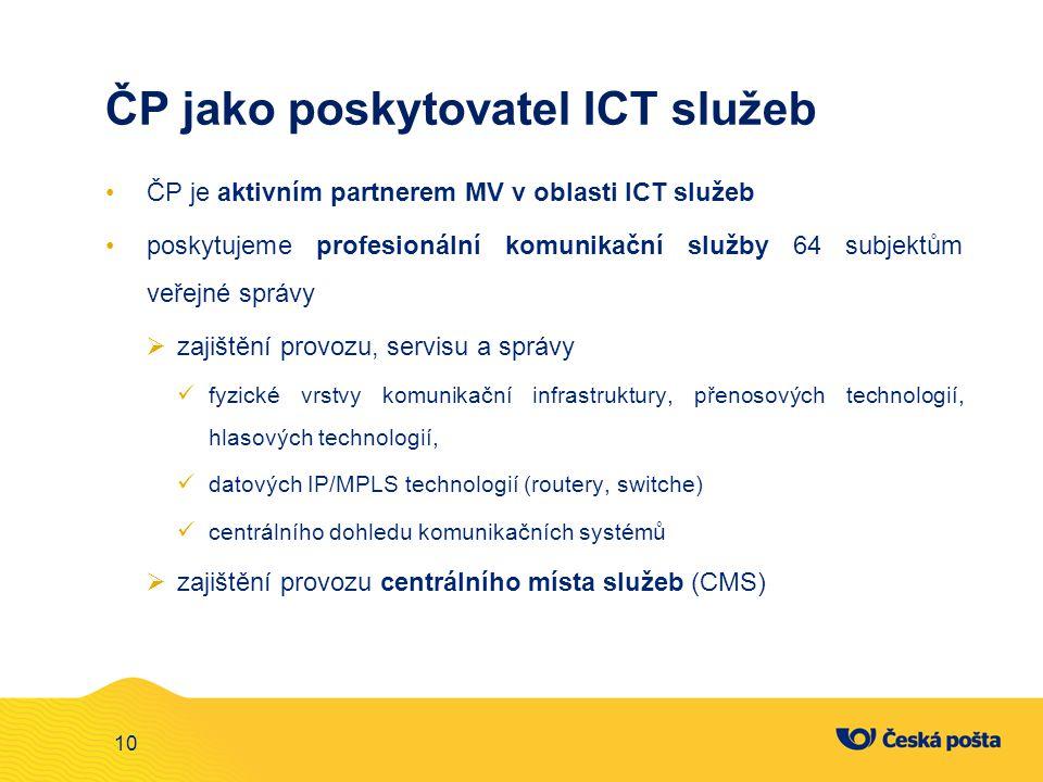ČP jako poskytovatel ICT služeb