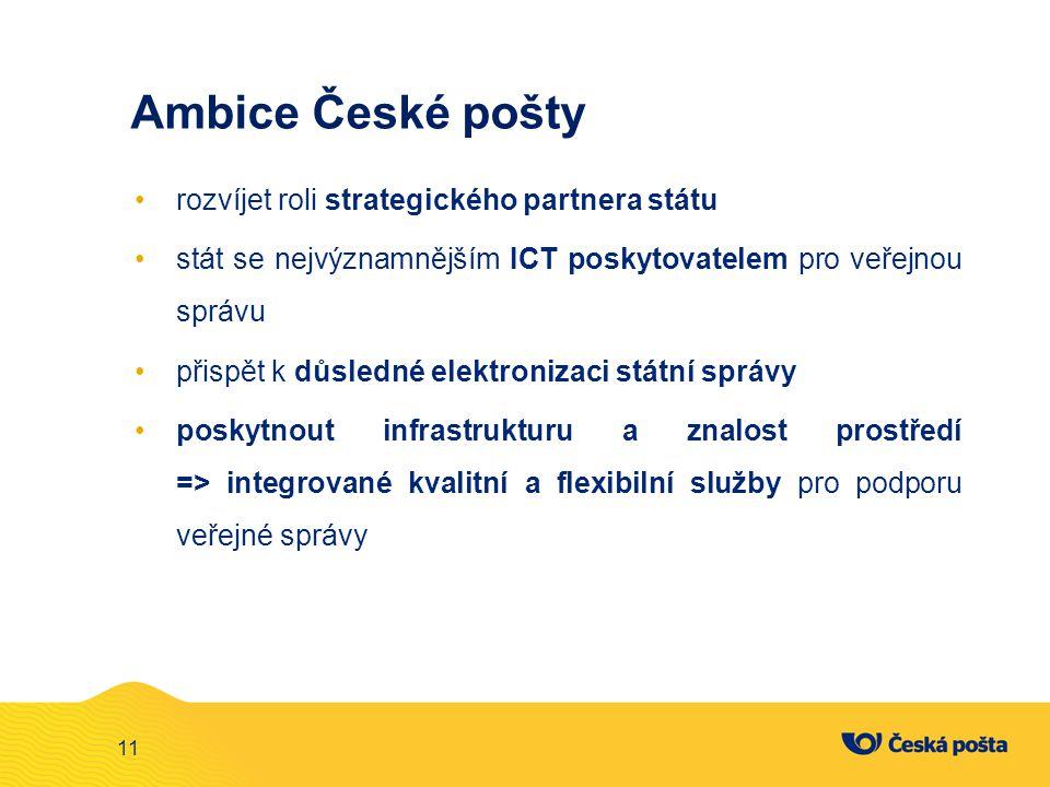 Ambice České pošty rozvíjet roli strategického partnera státu