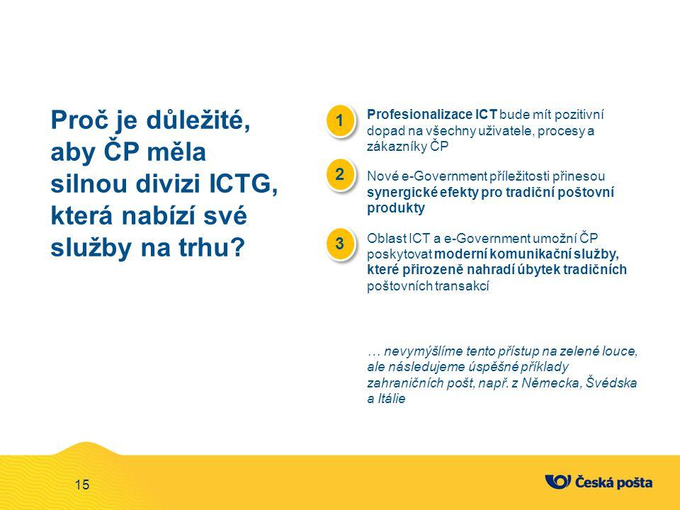 DICTG Proč je důležité, aby ČP měla silnou divizi ICTG, která nabízí své služby na trhu 1.