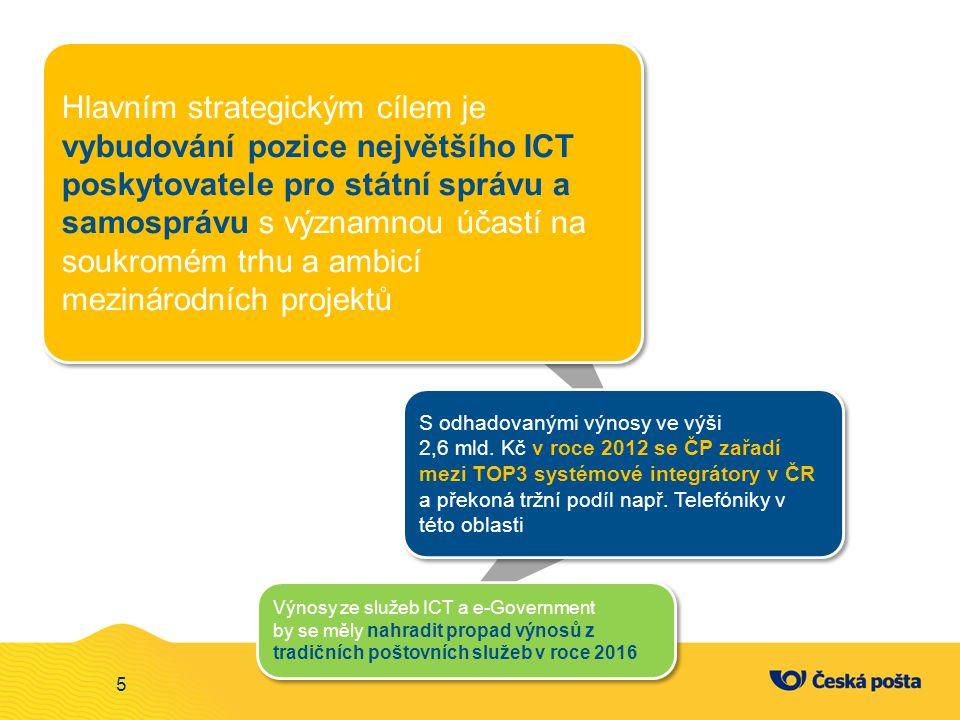 Hlavním strategickým cílem je vybudování pozice největšího ICT poskytovatele pro státní správu a samosprávu s významnou účastí na soukromém trhu a ambicí mezinárodních projektů