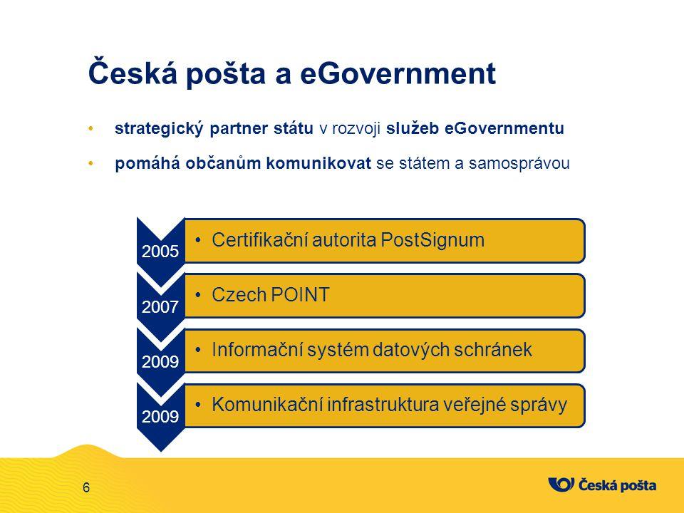 Česká pošta a eGovernment