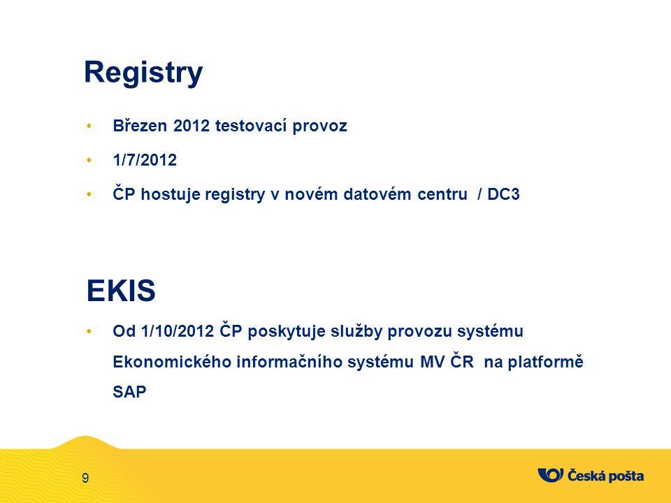 Registry EKIS Březen 2012 testovací provoz 1/7/2012