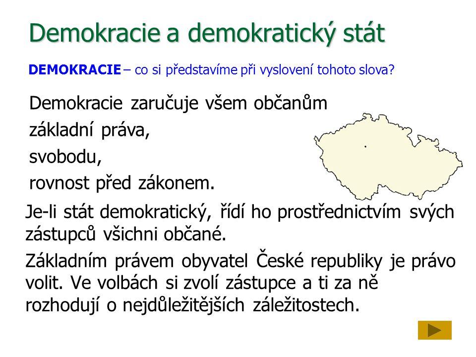 Demokracie a demokratický stát