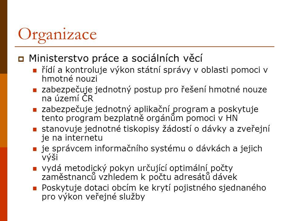 Organizace Ministerstvo práce a sociálních věcí