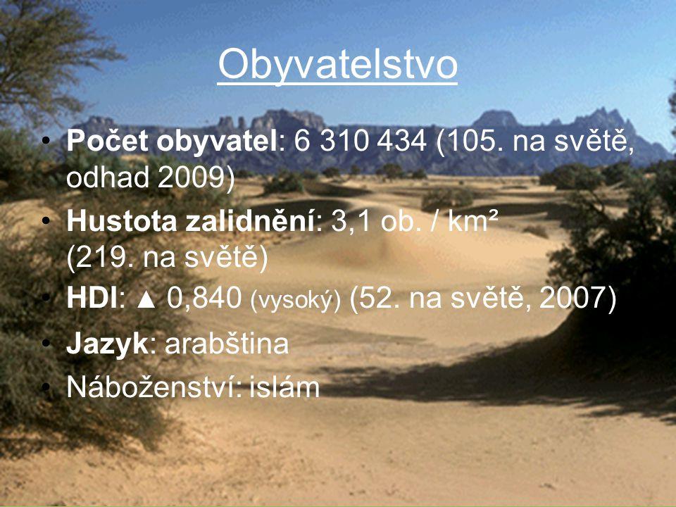 Obyvatelstvo Počet obyvatel: 6 310 434 (105. na světě, odhad 2009)