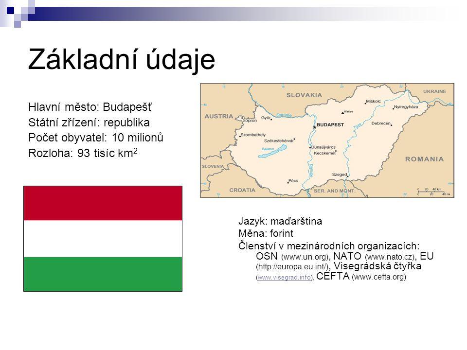 Základní údaje Hlavní město: Budapešť Státní zřízení: republika