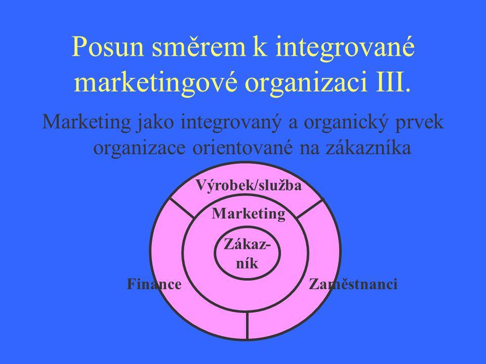 Posun směrem k integrované marketingové organizaci III.