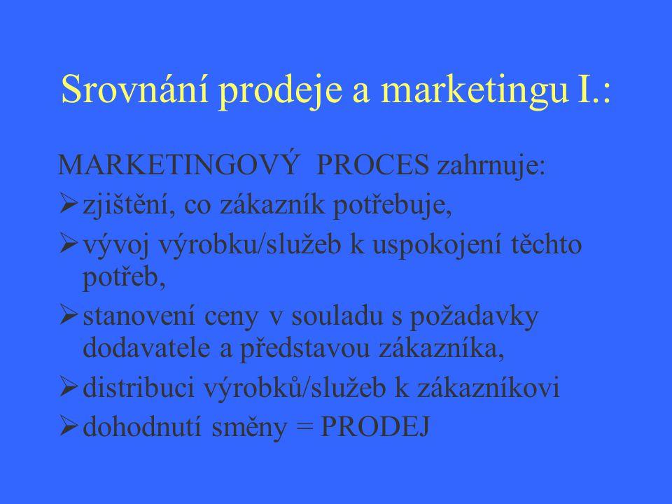 Srovnání prodeje a marketingu I.: