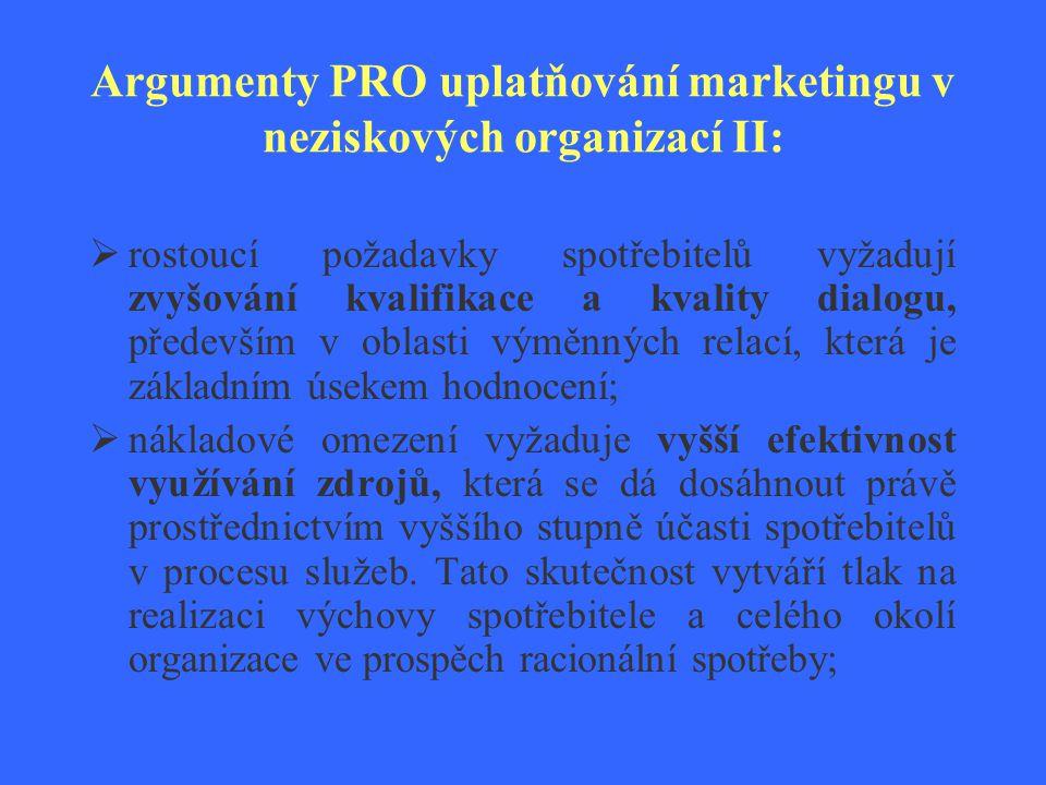 Argumenty PRO uplatňování marketingu v neziskových organizací II: