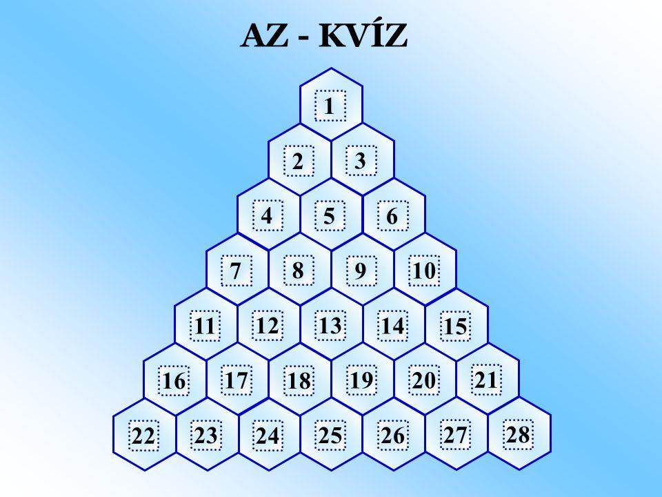 AZ - KVÍZ 1 2 3 4 5 6 7 8 9 10 11 12 13 14 15 16 17 18 19 20 21 22 23 24 25 26 27 28