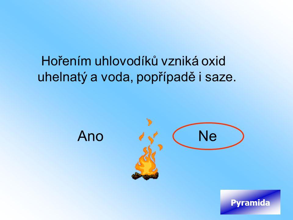 Hořením uhlovodíků vzniká oxid uhelnatý a voda, popřípadě i saze.