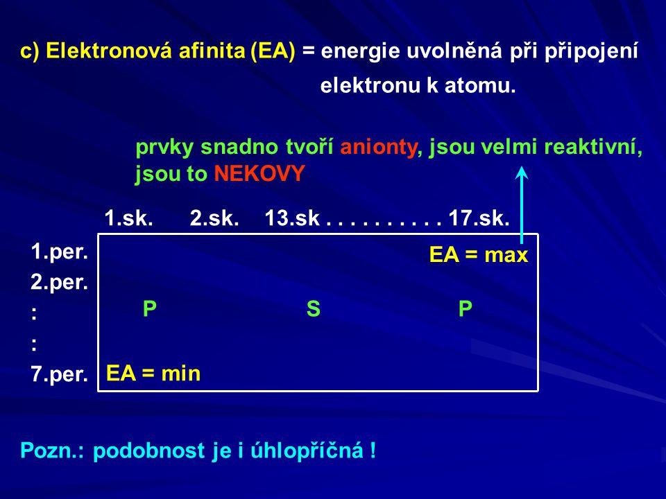 c) Elektronová afinita (EA) = energie uvolněná při připojení
