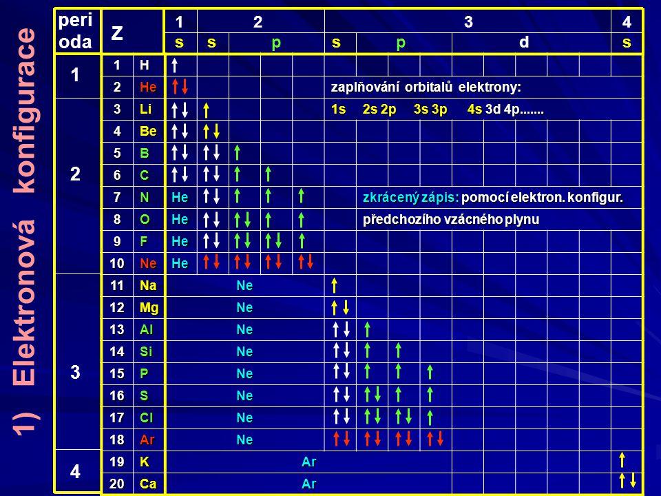 1) Elektronová konfigurace