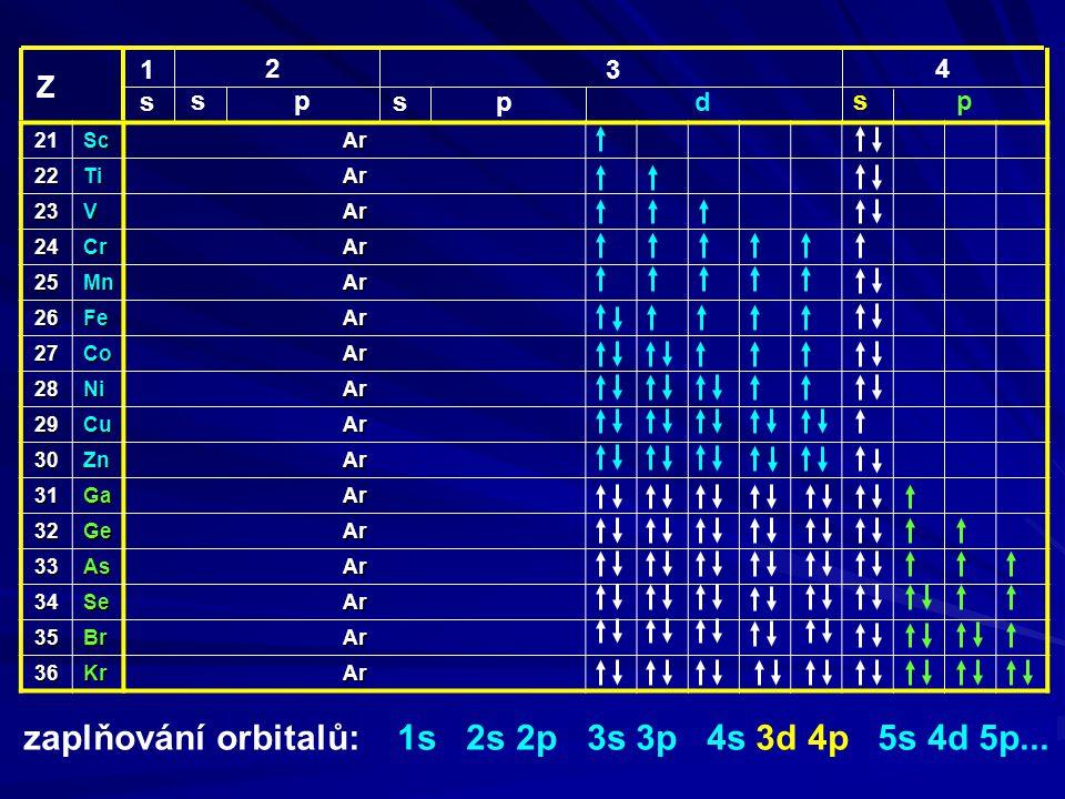 zaplňování orbitalů: 1s 2s 2p 3s 3p 4s 3d 4p 5s 4d 5p...