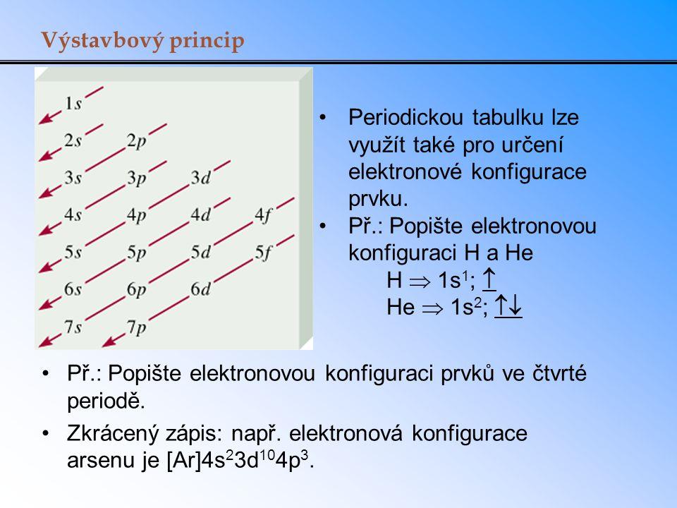 Výstavbový princip Periodickou tabulku lze využít také pro určení elektronové konfigurace prvku. Př.: Popište elektronovou konfiguraci H a He.
