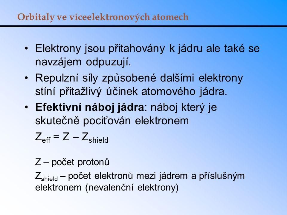 Elektrony jsou přitahovány k jádru ale také se navzájem odpuzují.