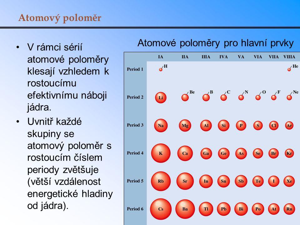 Atomový poloměr Atomové poloměry pro hlavní prvky. V rámci sérií atomové poloměry klesají vzhledem k rostoucímu efektivnímu náboji jádra.