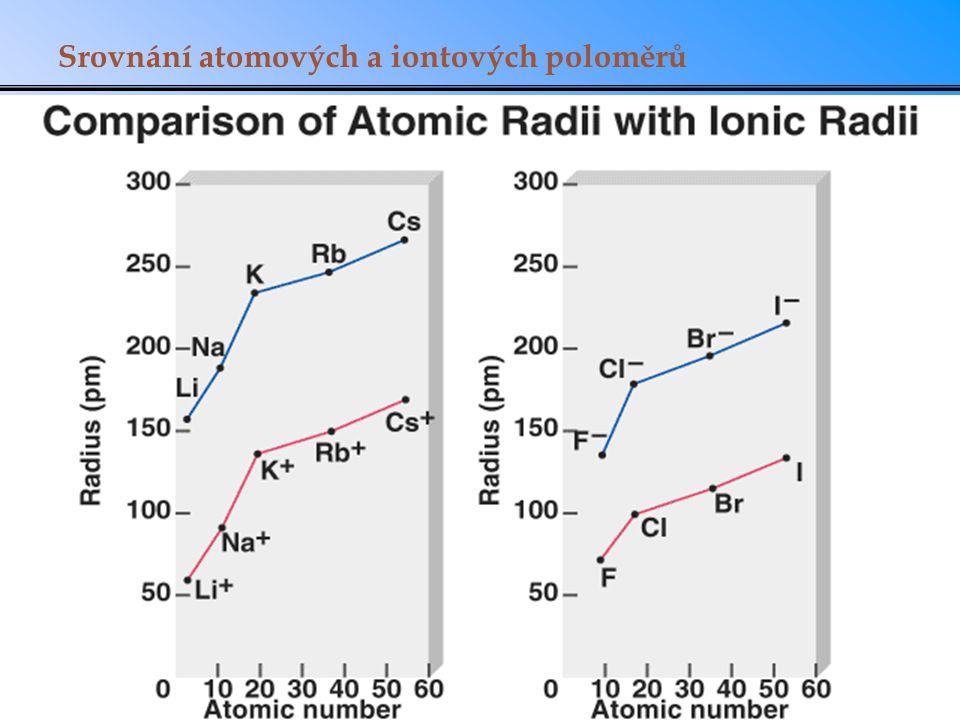 Srovnání atomových a iontových poloměrů