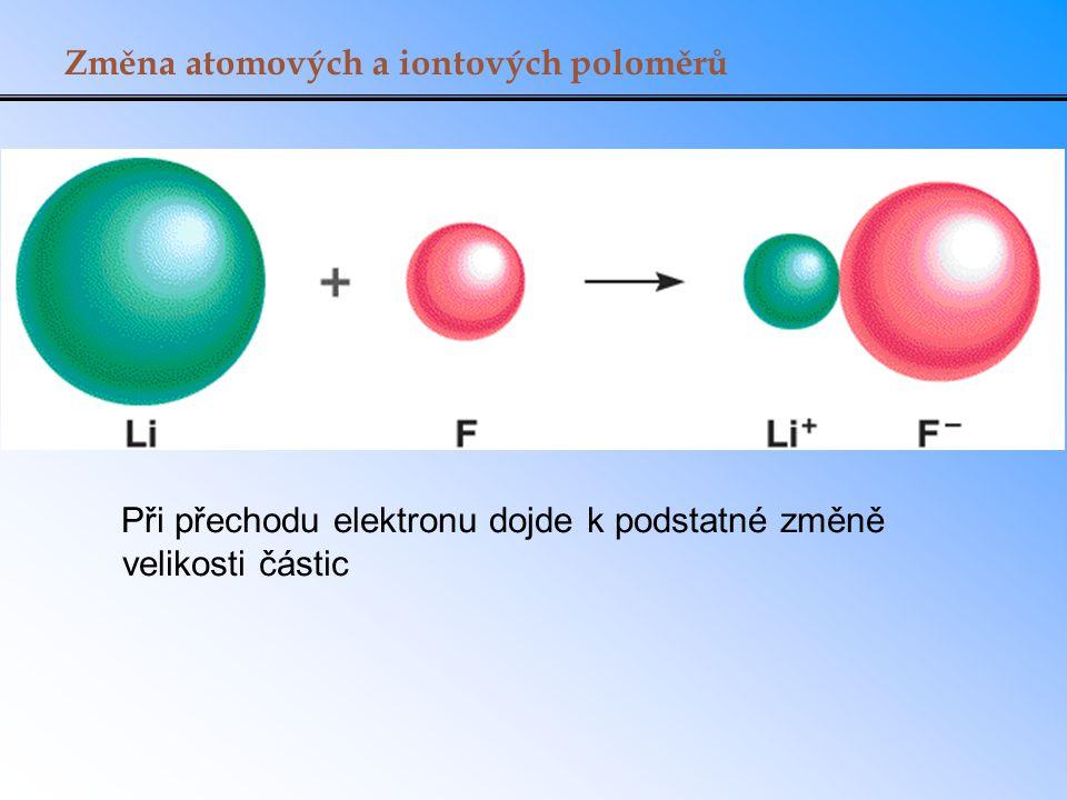 Změna atomových a iontových poloměrů