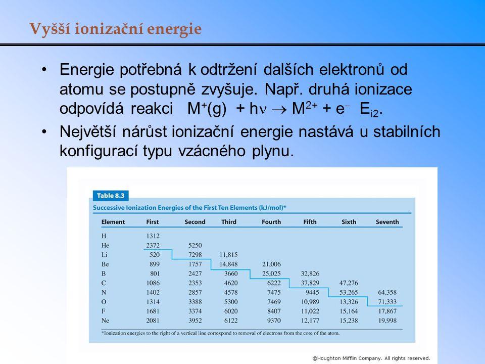 Vyšší ionizační energie