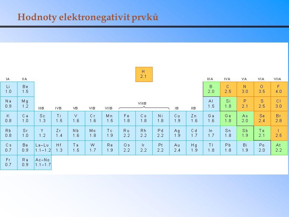 Hodnoty elektronegativit prvků
