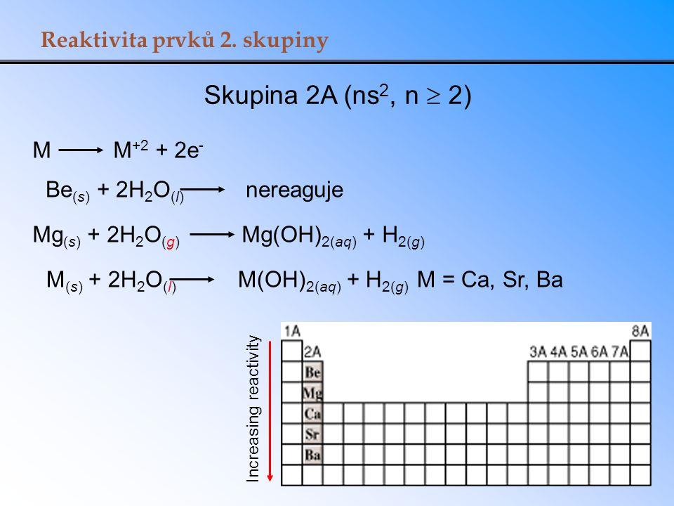 Skupina 2A (ns2, n  2) Reaktivita prvků 2. skupiny M M+2 + 2e-