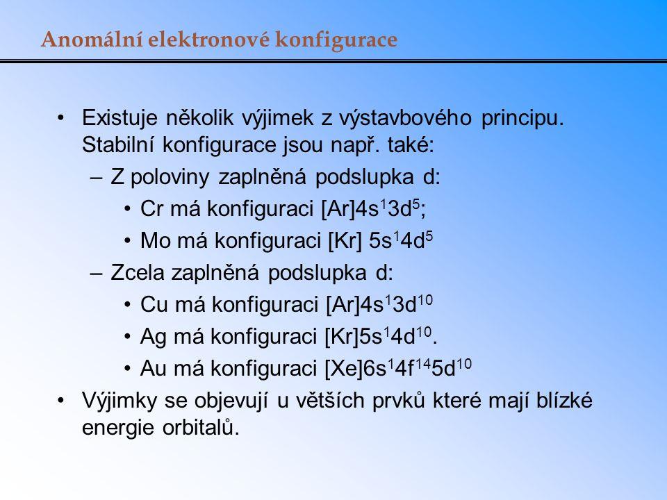 Anomální elektronové konfigurace