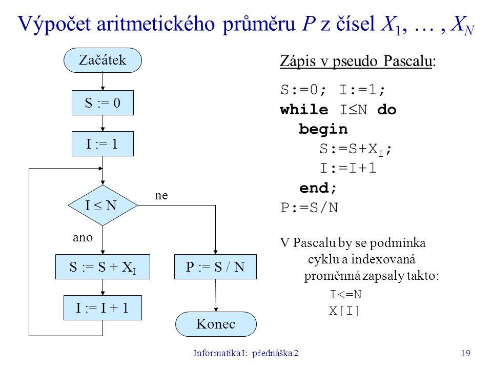 Výpočet aritmetického průměru P z čísel X1, … , XN