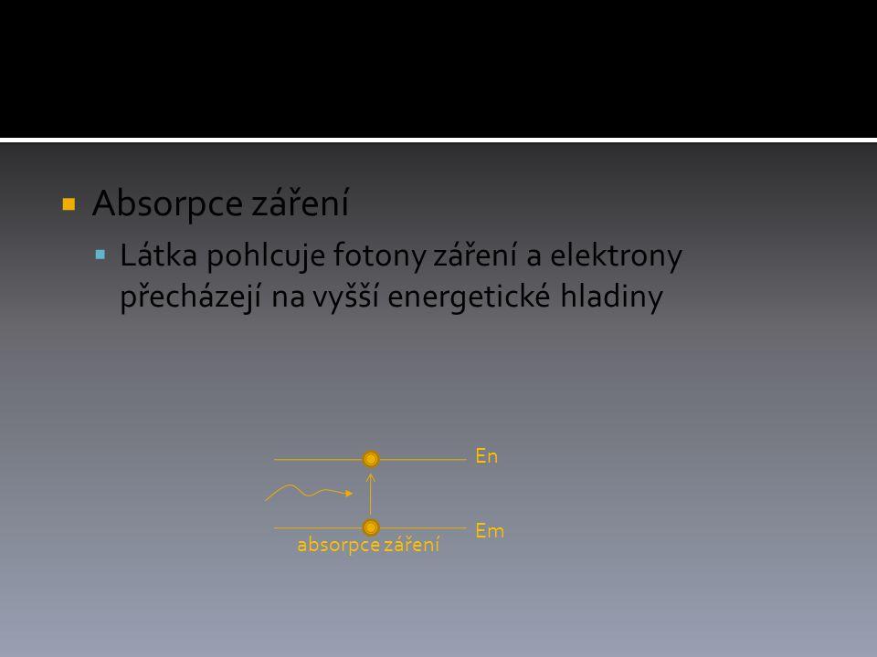 Absorpce záření Látka pohlcuje fotony záření a elektrony přecházejí na vyšší energetické hladiny. En.