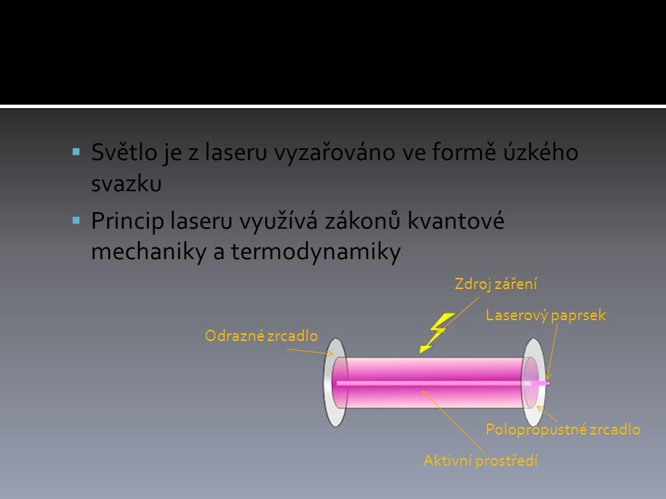 Světlo je z laseru vyzařováno ve formě úzkého svazku