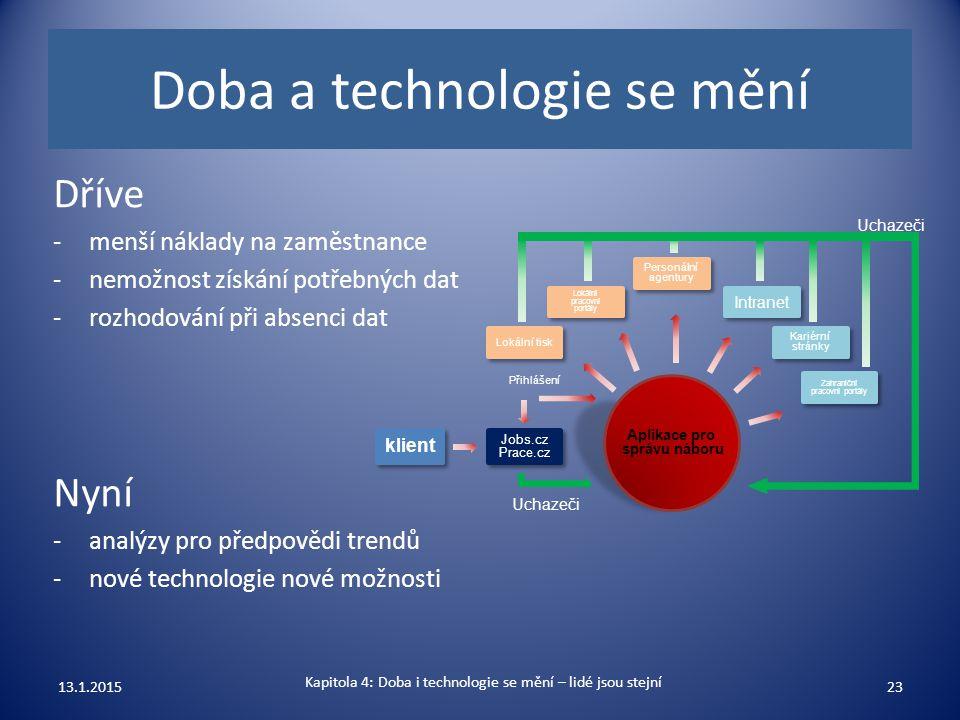 Doba a technologie se mění