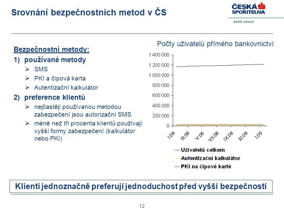 Srovnání bezpečnostních metod v ČS