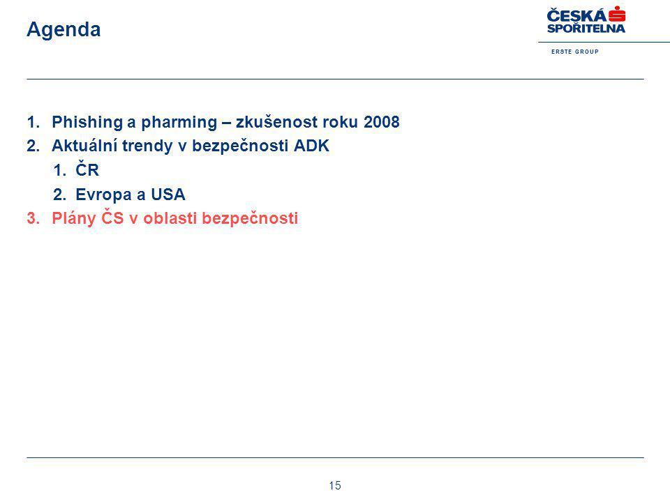 Agenda Phishing a pharming – zkušenost roku 2008