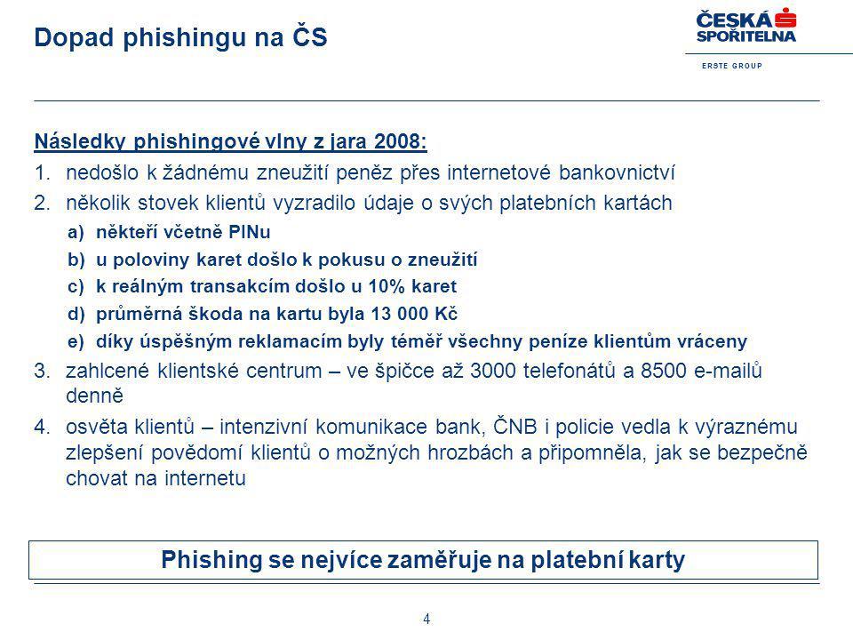 Phishing se nejvíce zaměřuje na platební karty