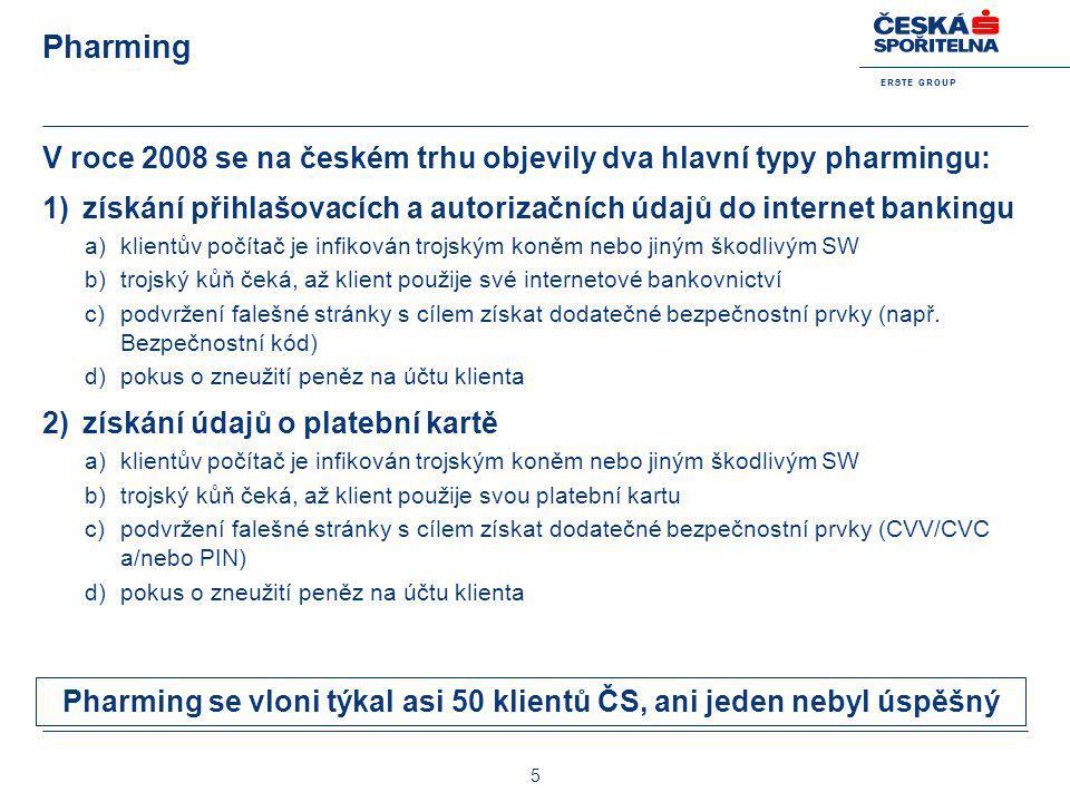 Pharming se vloni týkal asi 50 klientů ČS, ani jeden nebyl úspěšný