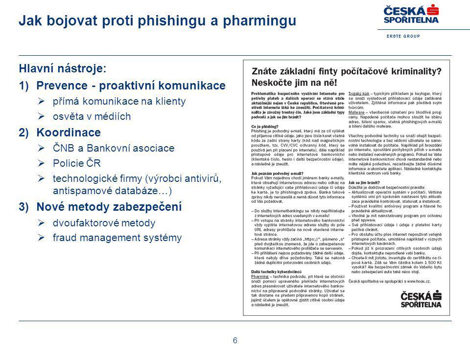 Jak bojovat proti phishingu a pharmingu