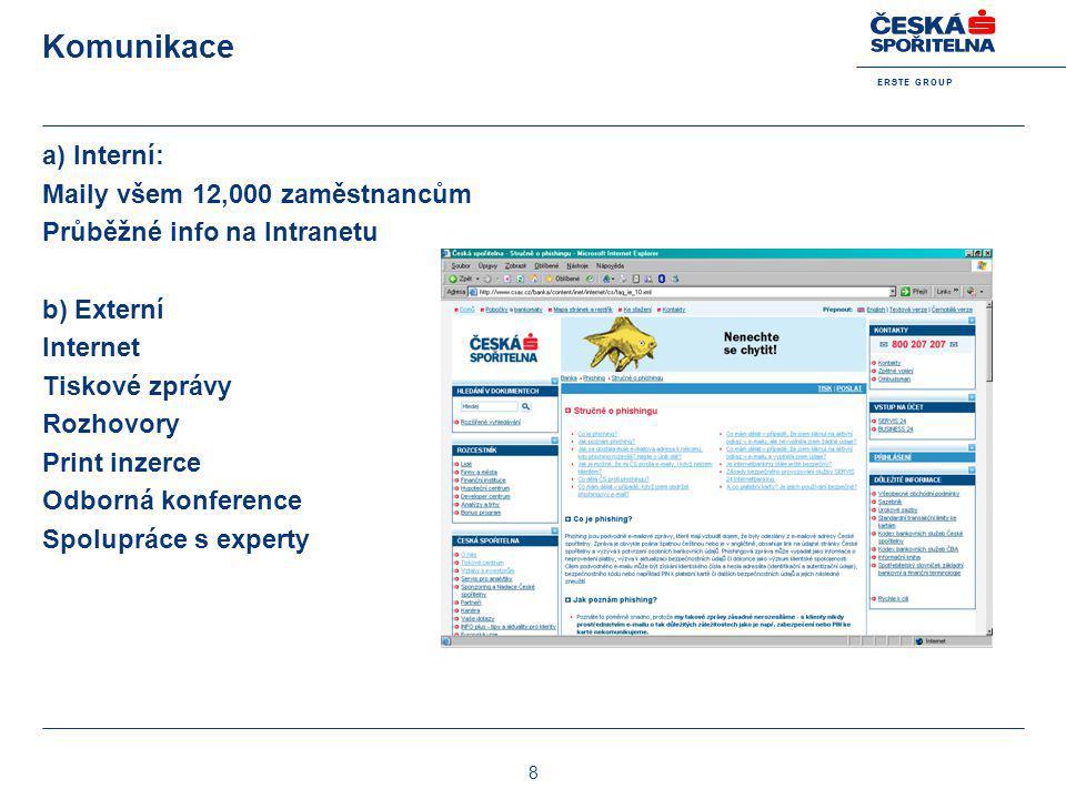 Komunikace a) Interní: Maily všem 12,000 zaměstnancům