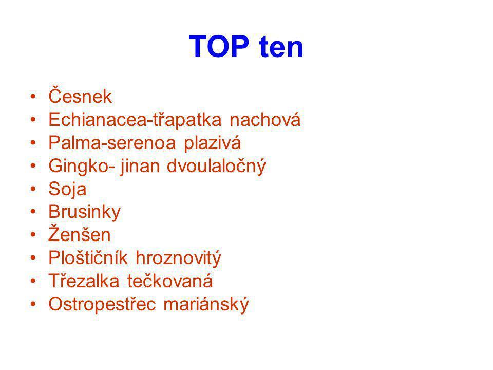 TOP ten Česnek Echianacea-třapatka nachová Palma-serenoa plazivá