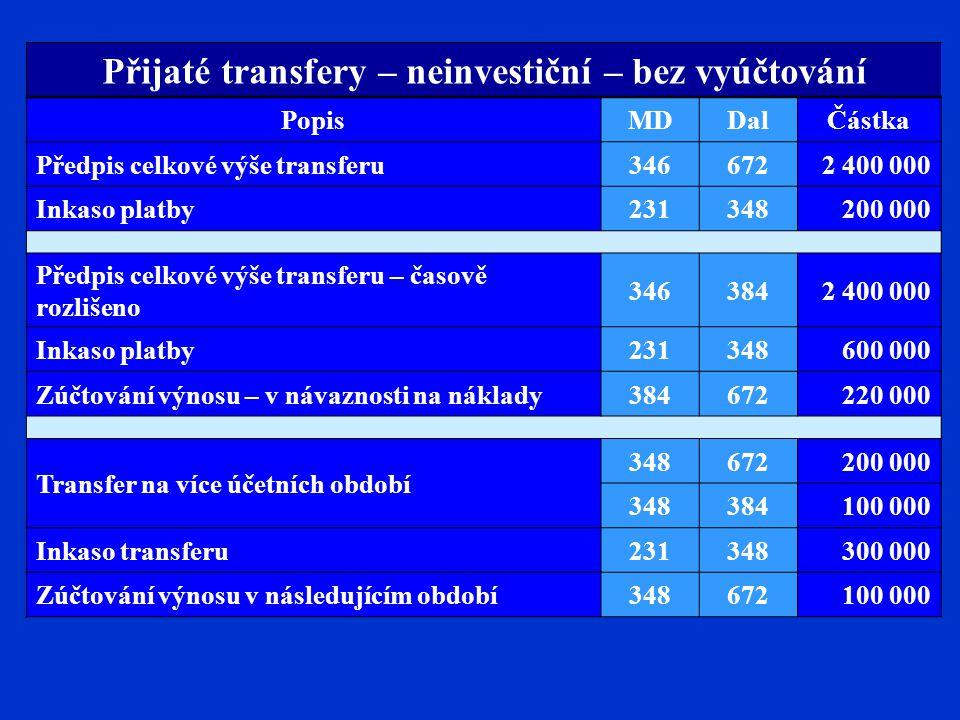 Přijaté transfery – neinvestiční – bez vyúčtování