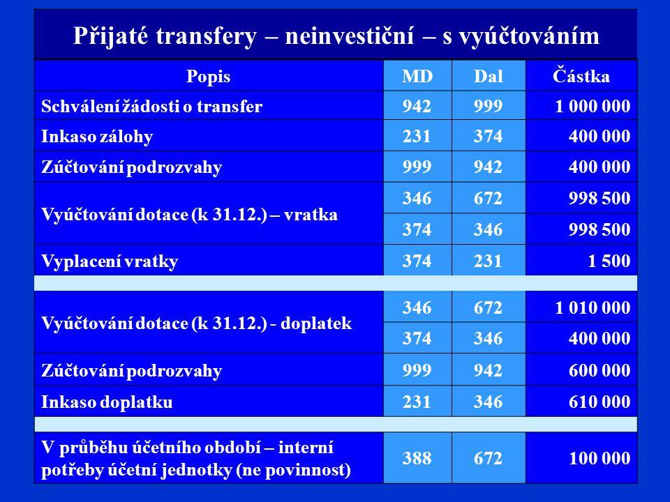 Přijaté transfery – neinvestiční – s vyúčtováním