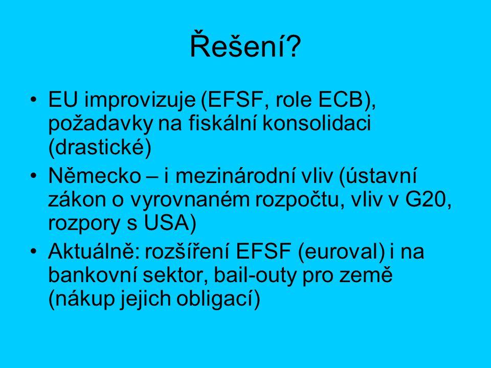 Řešení EU improvizuje (EFSF, role ECB), požadavky na fiskální konsolidaci (drastické)