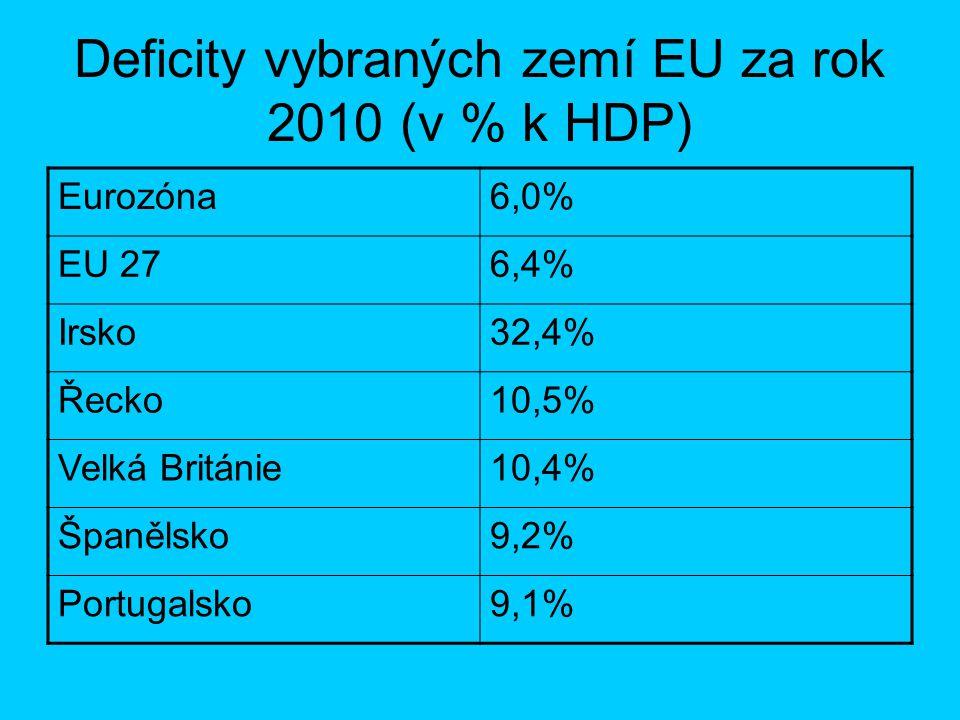 Deficity vybraných zemí EU za rok 2010 (v % k HDP)
