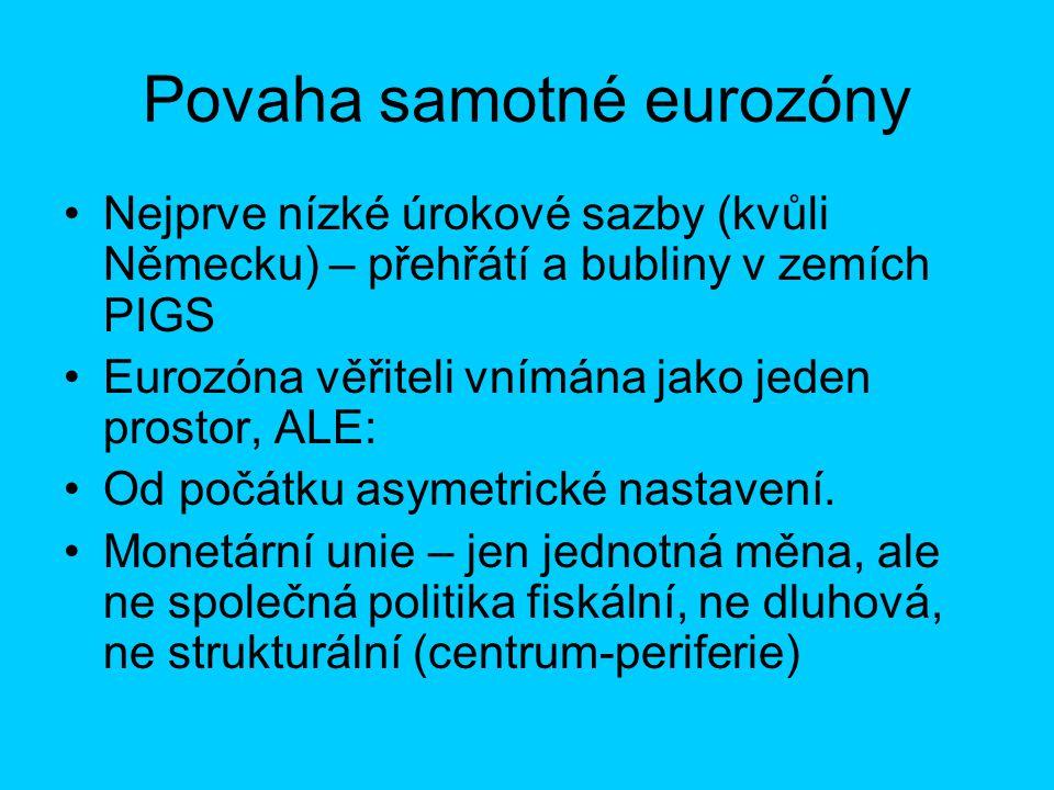 Povaha samotné eurozóny