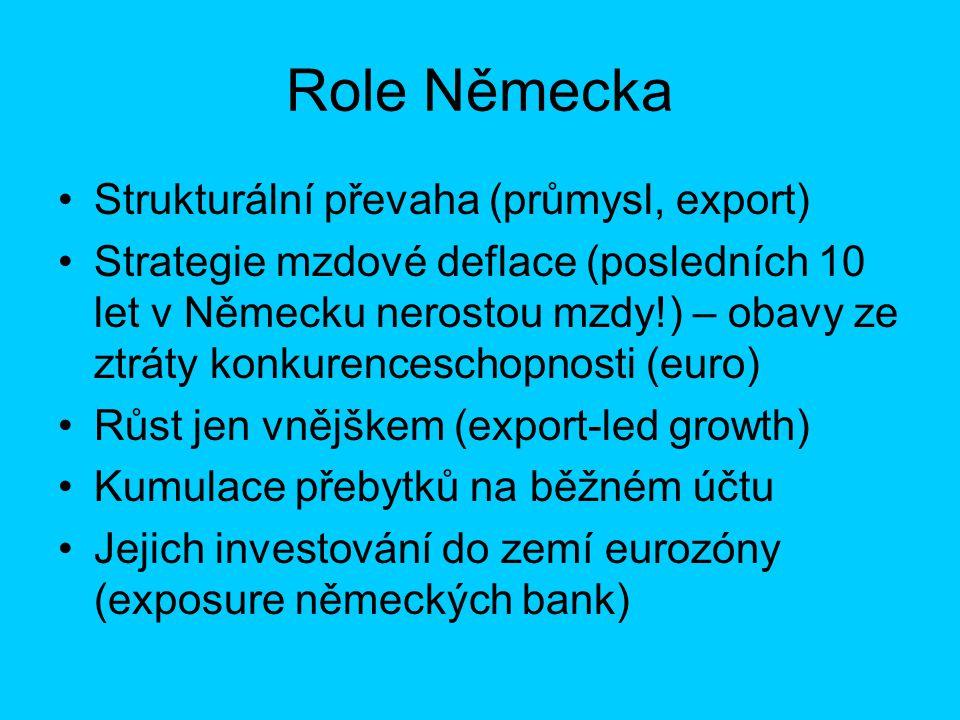 Role Německa Strukturální převaha (průmysl, export)