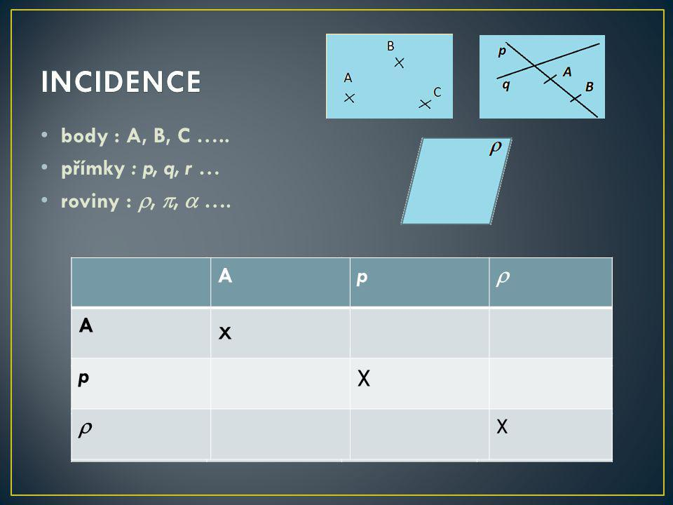 INCIDENCE x X body : A, B, C ….. přímky : p, q, r …