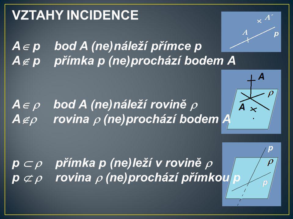 VZTAHY INCIDENCE A p bod A (ne)náleží přímce p