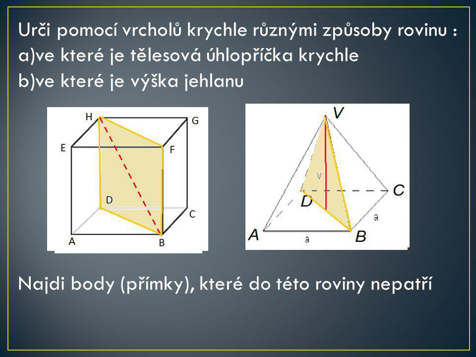 Urči pomocí vrcholů krychle různými způsoby rovinu :