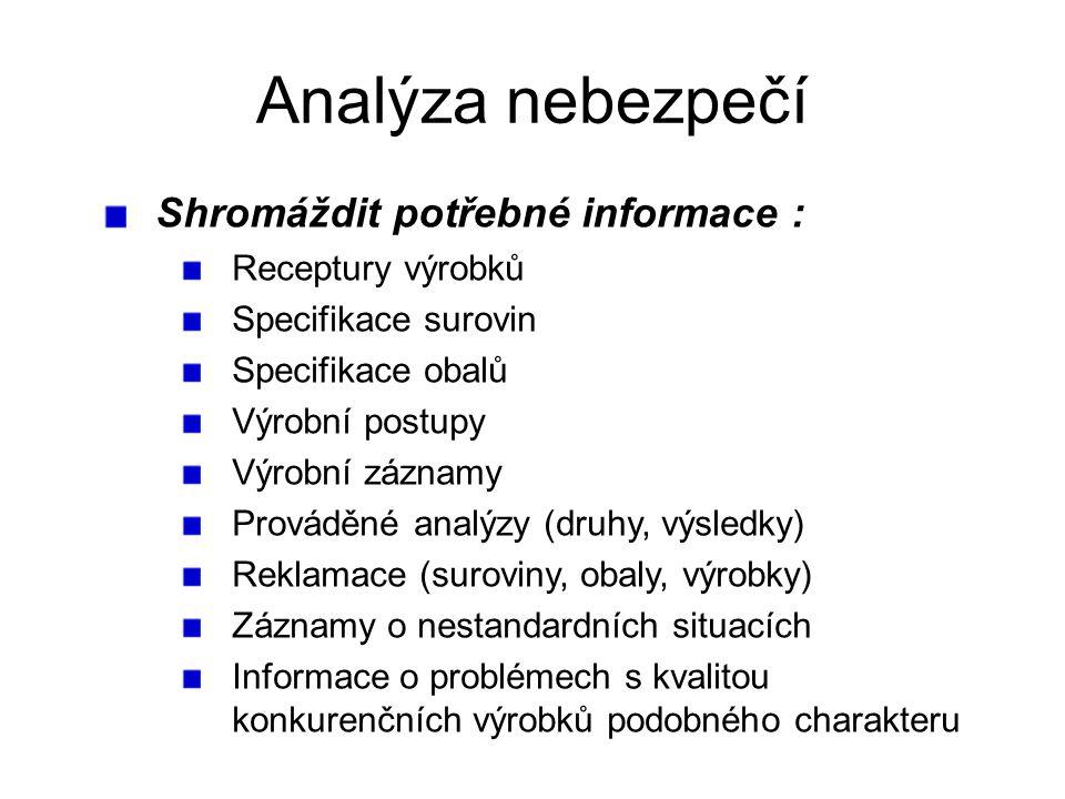 Analýza nebezpečí Shromáždit potřebné informace : Receptury výrobků